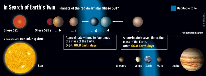 Two Exoplanets May Support Life – Cervantes